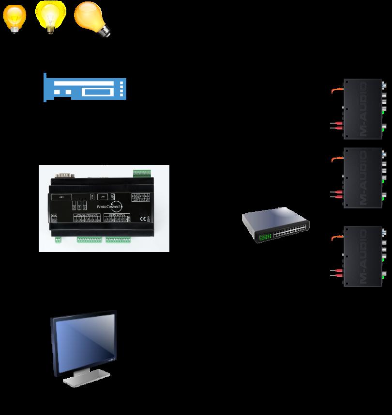 Telnet Gateway - ProtoConvert